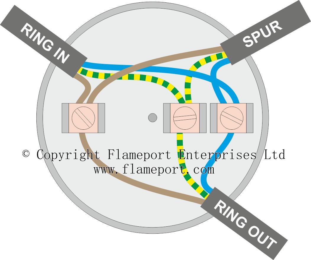 Brilliant Junction Box Wiring Basic Electronics Wiring Diagram Wiring Cloud Ymoonsalvmohammedshrineorg