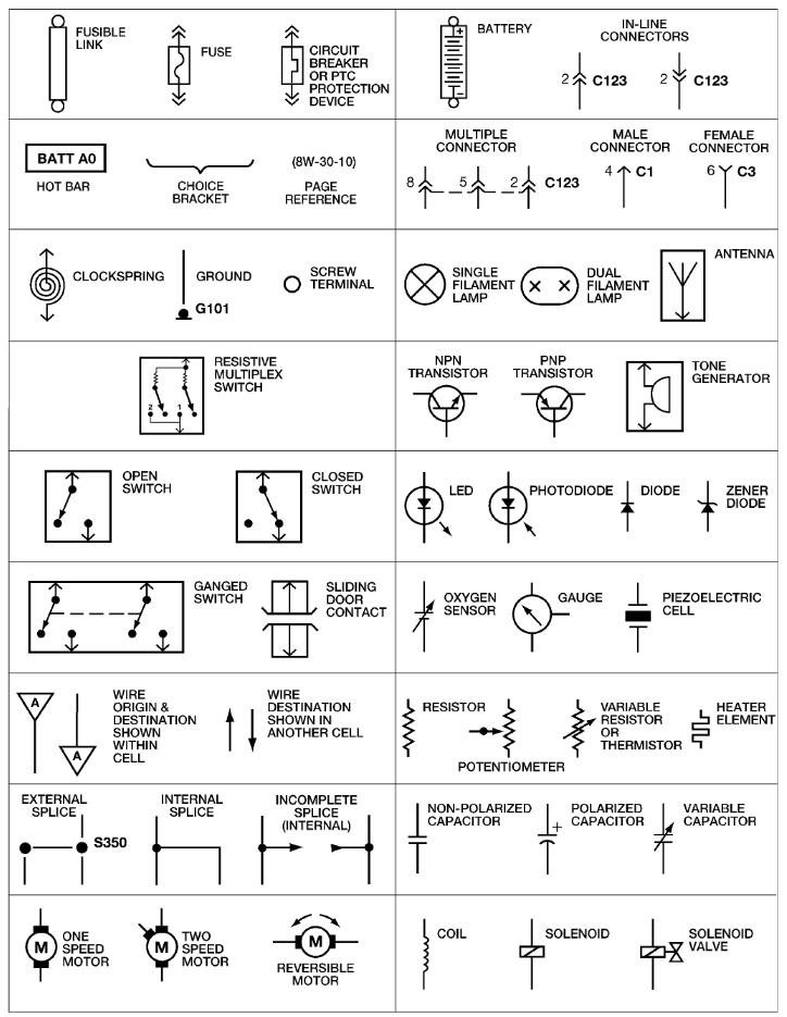 Cool Automotive Wiring Diagram Symbols Engine Misfire Wiring Cloud Filiciilluminateatxorg