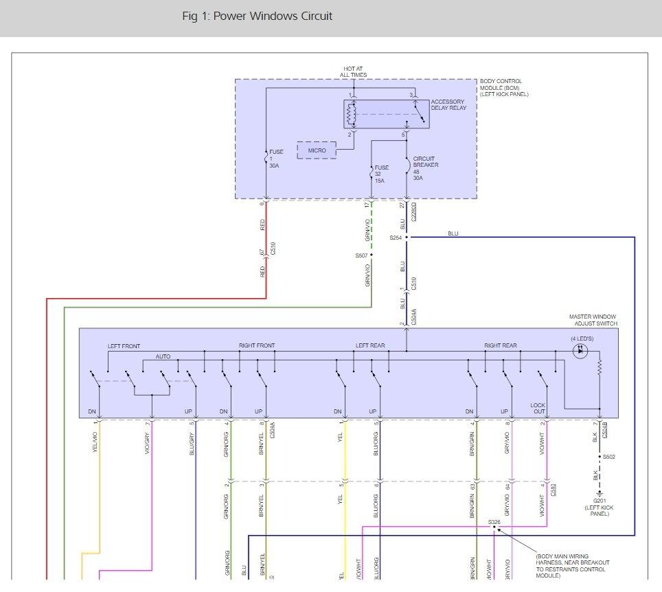 Admirable Wiring Diagram Ford Flex Wiring Diagram Database Wiring Cloud Rdonaheevemohammedshrineorg