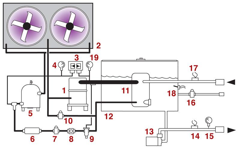 TN_3578] Air Cool Chiller Diagram Schematic WiringScoba Knie Props Lline Plan Expe Kumb Isra Mohammedshrine Librar Wiring 101