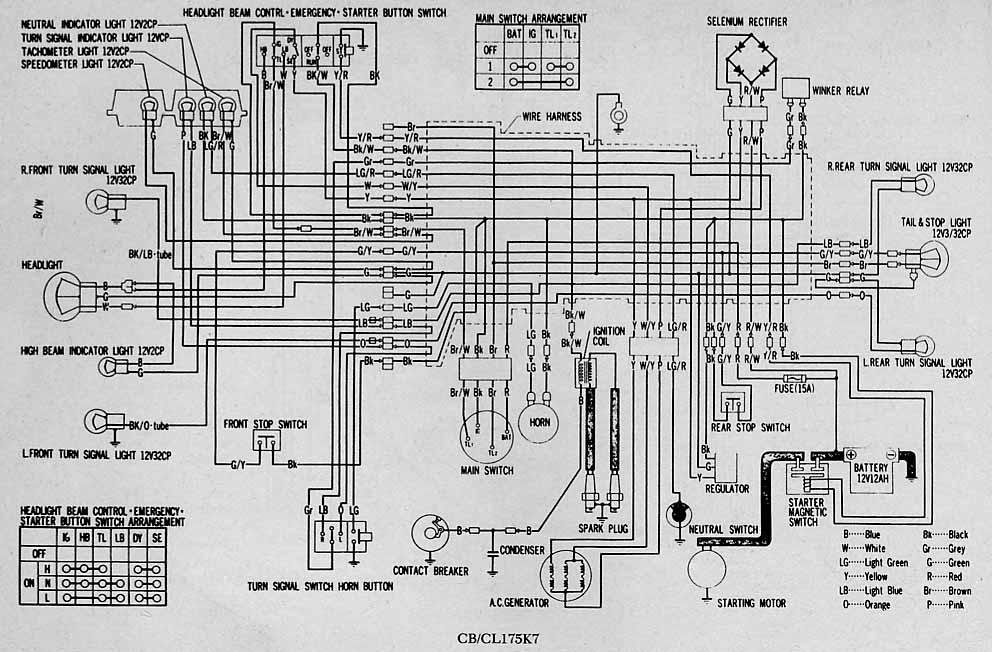 SH_6536] Honda Mr 175 Wiring Diagram Free DiagramRemca Sarc Mous Lectr Ical Perm Sple Hendil Mohammedshrine Librar Wiring 101