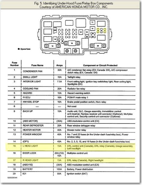 [DIAGRAM_38EU]  BK_3706] Honda Element Fuse Diagram Wiring Diagram | 2007 Honda Element Fuse Diagram |  | Acion Inoma Ultr Xeira Mohammedshrine Librar Wiring 101