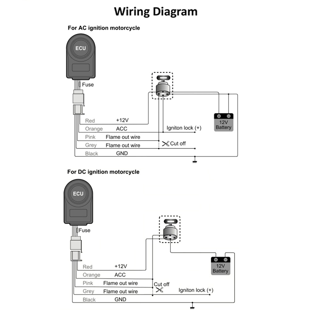 Steelmate Parking Sensor Wiring Diagram
