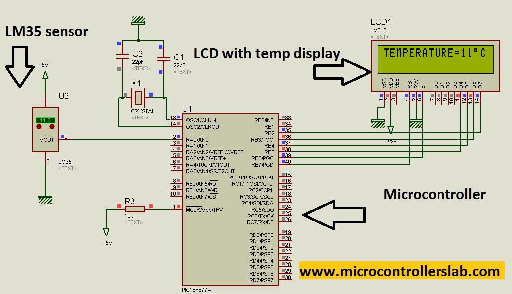 Miraculous Digital Thermometer Circuit Diagram Using Microcontroller Digital Wiring Cloud Timewinrebemohammedshrineorg