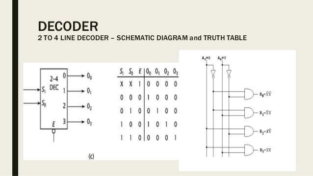 wr_2207] encoder logic diagram and truth table download diagram  eumqu embo vish ungo sapebe mohammedshrine librar wiring 101