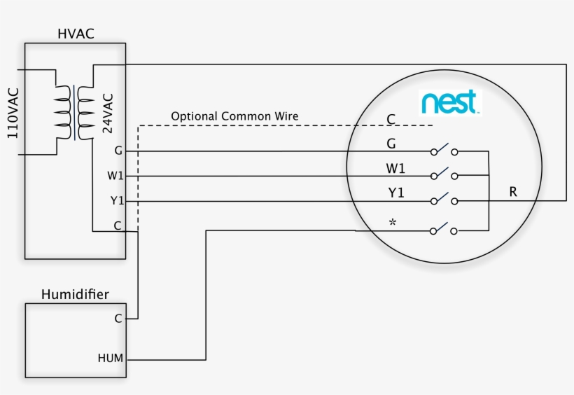 Cache:http://Www.wiringforall.today/Schematic/Nest-Wiring-Diagram-For-A-Combi-Boiler.html from static-resources.imageservice.cloud