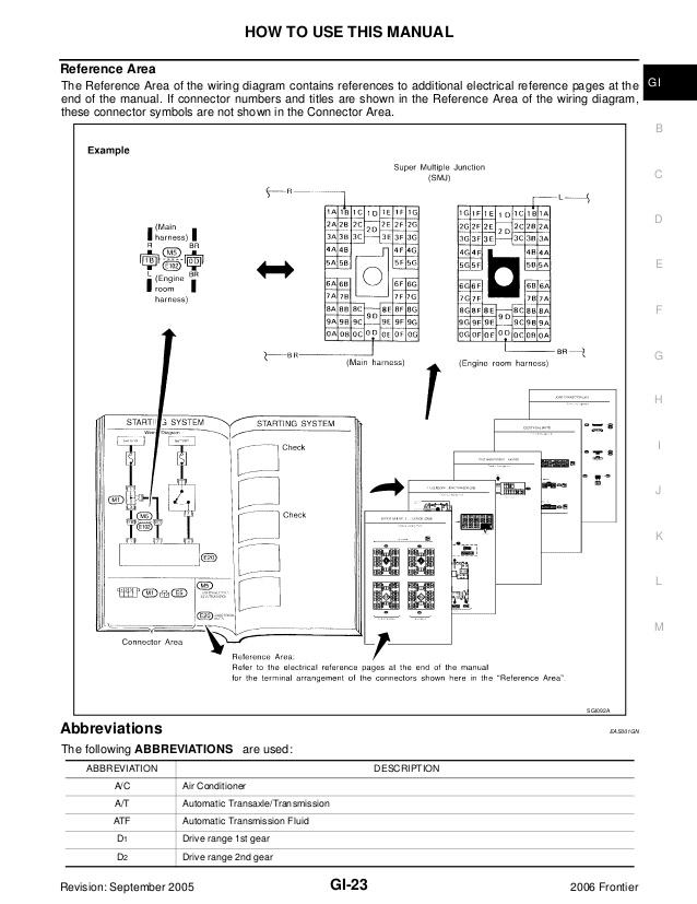 HY_1960] 2006 Nissan Frontier Engine Diagram Schematic WiringRopye Abole Penghe Inama Mohammedshrine Librar Wiring 101