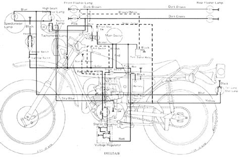 KN_2512] Yamaha Dt 100 Wiring Free DiagramPneu Indi Mohammedshrine Librar Wiring 101