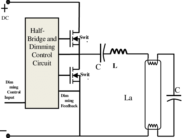 Astonishing Typical Electronic Ballast Circuit Download Scientific Diagram Wiring Cloud Waroletkolfr09Org
