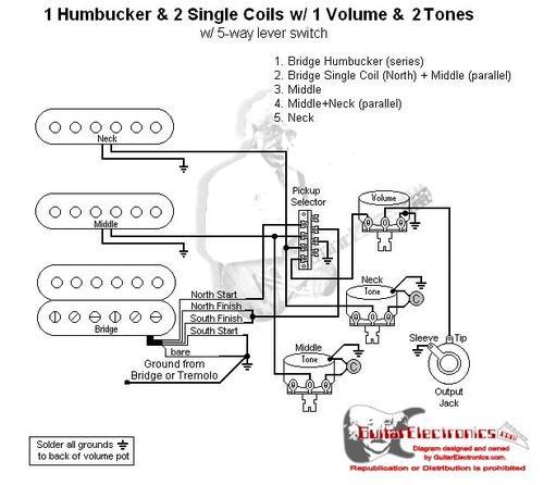 Phenomenal Fender Hss Strat Wiring Diagram 1 Vol Tone Wiring Diagram Gp Wiring Cloud Domeilariaidewilluminateatxorg