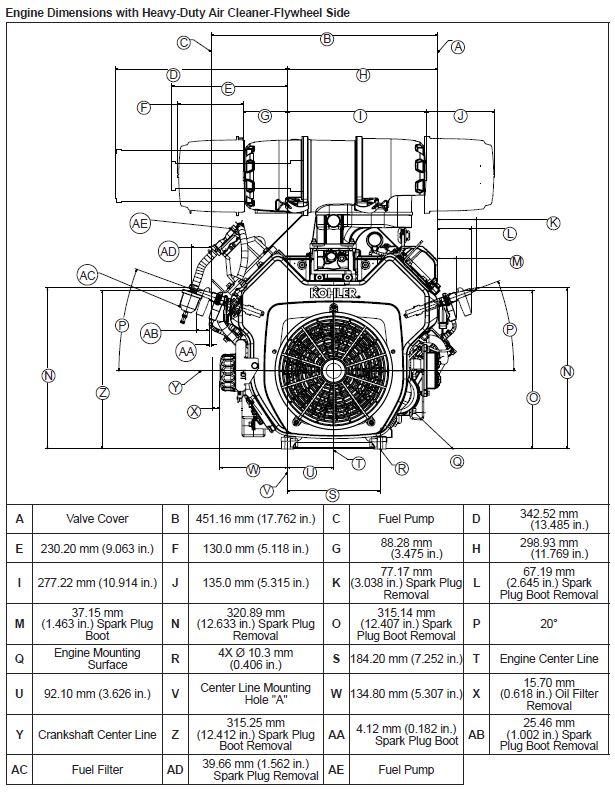Kohler Command Pro 25 Wiring Diagram - Wiring Diagram