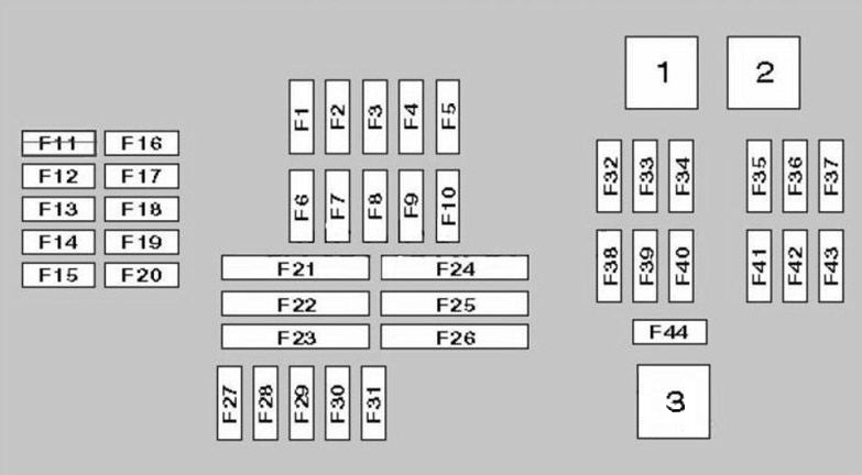 Wondrous Bmw X6 Fuse Box Layout Basic Electronics Wiring Diagram Wiring Cloud Licukaidewilluminateatxorg
