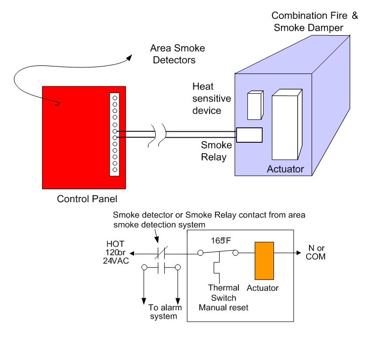 FH_1382] Smoke Damper Wiring Diagram Download DiagramKicep Capem Mohammedshrine Librar Wiring 101