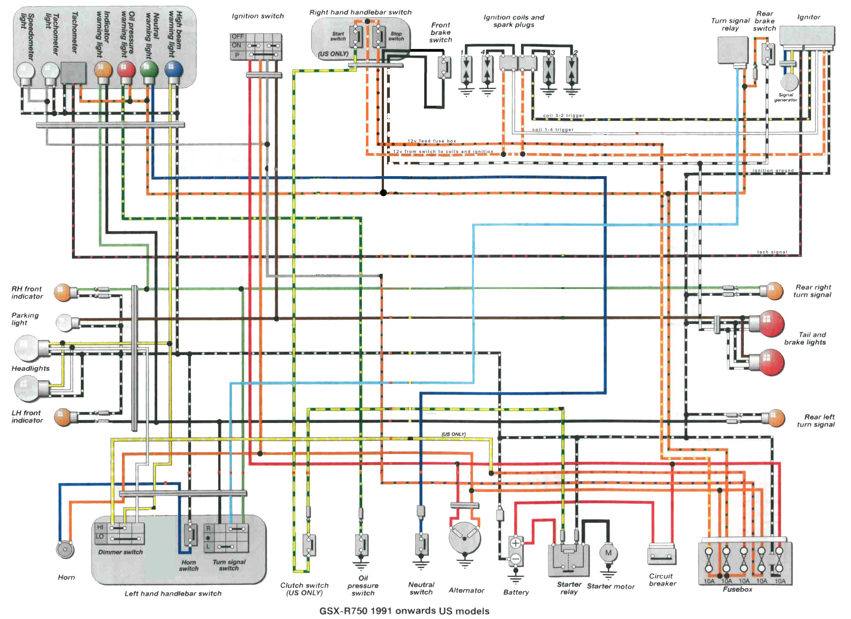 Surprising Gsxr 750 Wiring Diagram Wiring Diagram Data Wiring Cloud Histehirlexornumapkesianilluminateatxorg