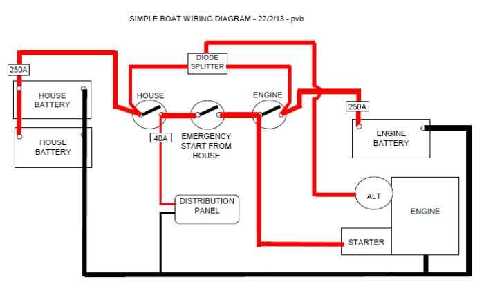 Fantastic Simple Boat Wiring Diagram Basic Electronics Wiring Diagram Wiring Cloud Ymoonsalvmohammedshrineorg