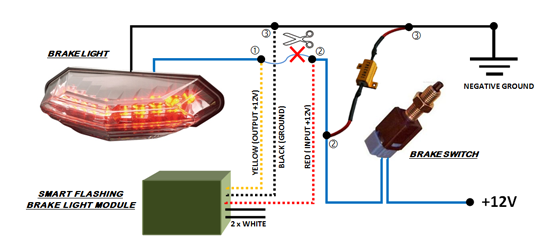 Motorcycle Brake Light Switch Wiring Diagram