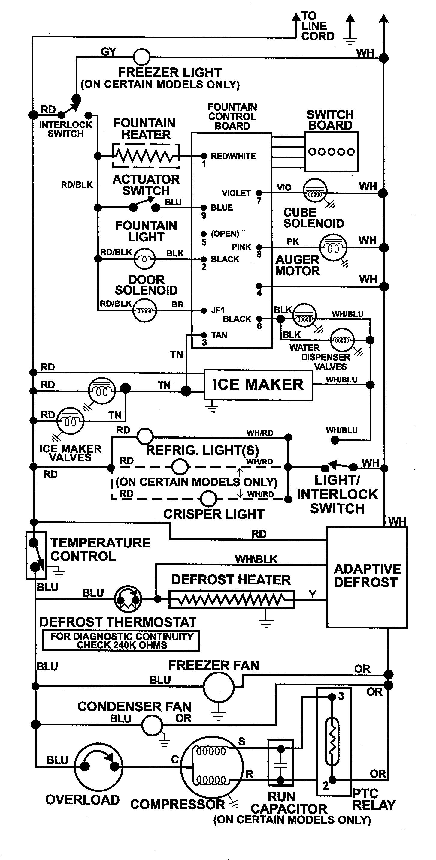 Hotpoint Freezer Wiring Diagram