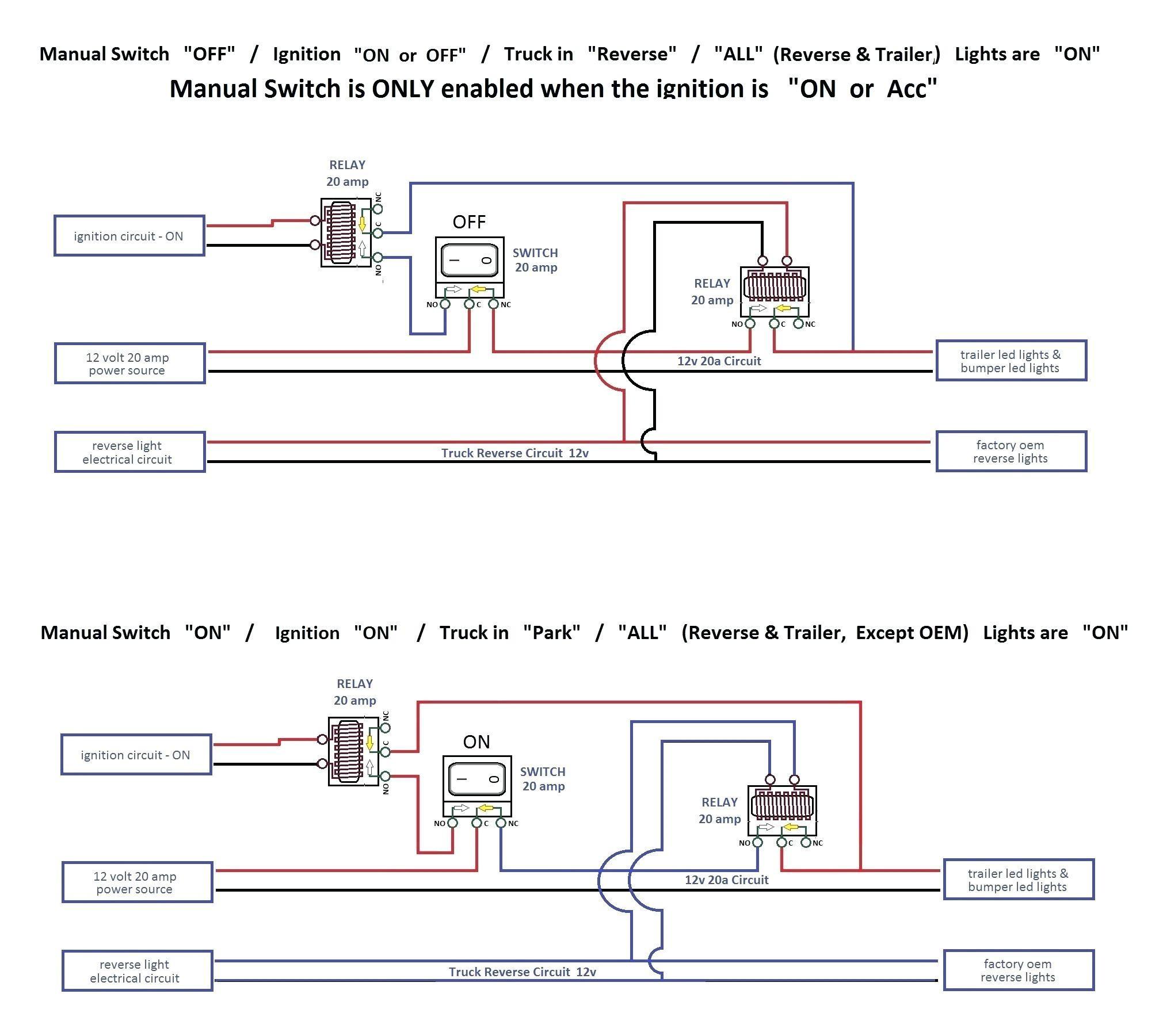 Diagram Car Hauler Wiring Diagram Full Version Hd Quality Wiring Diagram Diagramssun Unbroken Ilfilm It