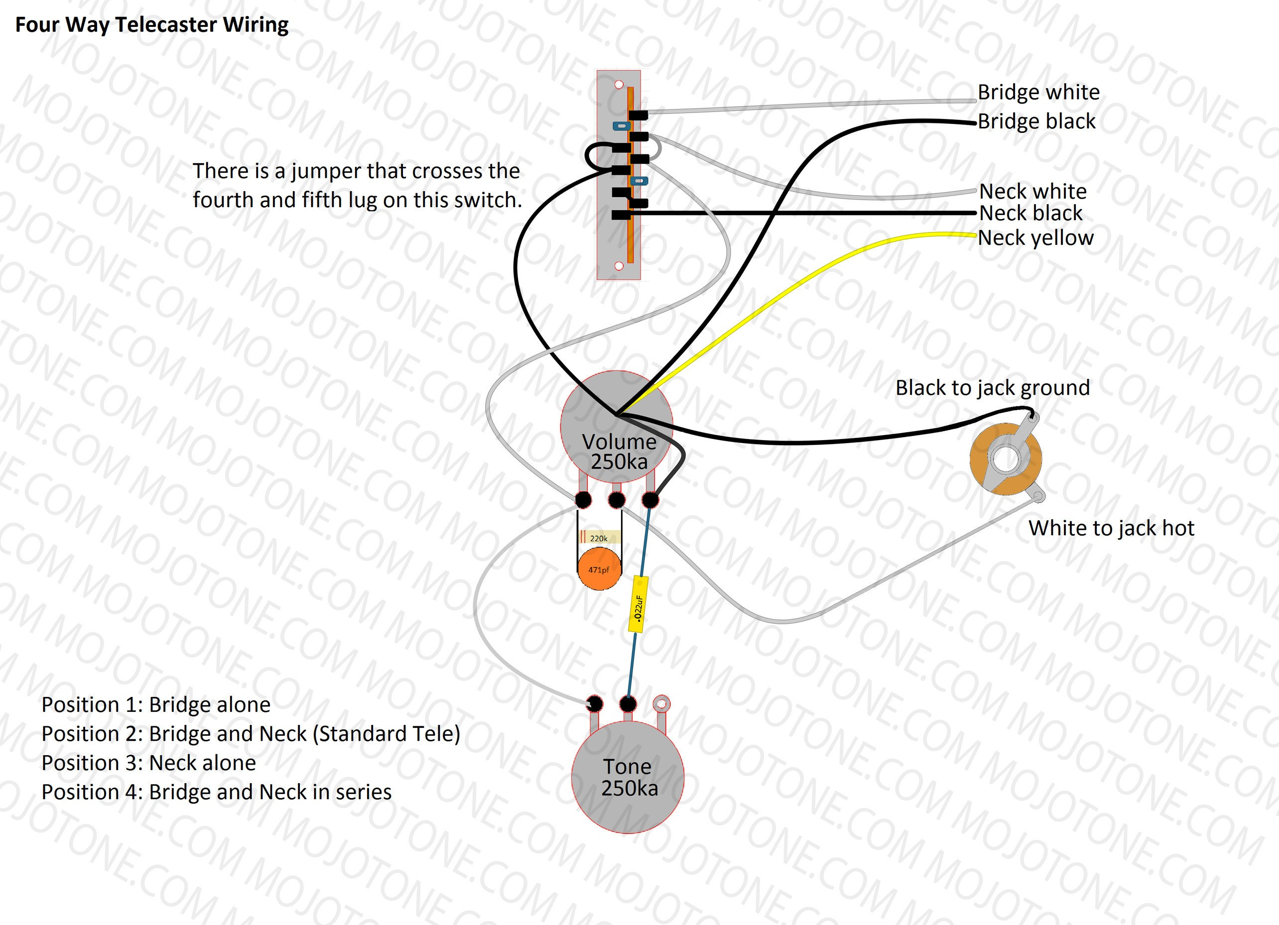 Fender 52 Hot Rod Telecaster Wiring Diagram from static-resources.imageservice.cloud