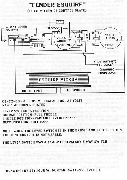 [SCHEMATICS_49CH]  FC_7401] Wiring Diagram Fender Esquire Wiring Clapton Strat Wiring Diagram  Wiring Diagram | Fender Jeff Beck Stratocaster Wiring Diagram |  | Adit Sapebe Mohammedshrine Librar Wiring 101