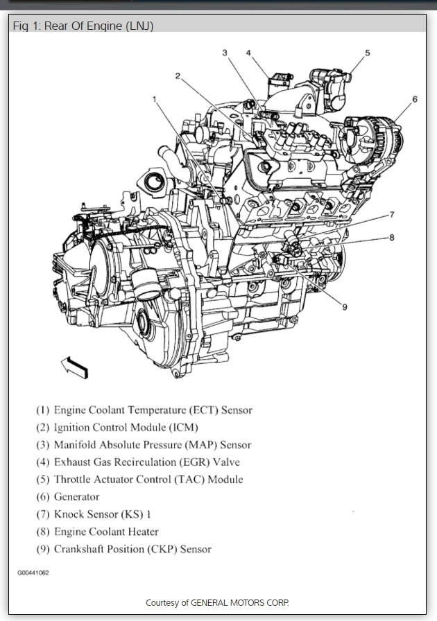 Astounding Chevy 3 4 Engine Diagram Basic Electronics Wiring Diagram Wiring Cloud Genionhyedimohammedshrineorg