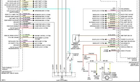 wiring diagram 2003 wrangler km 8843  jeep liberty wiring harness free diagram  jeep liberty wiring harness free diagram