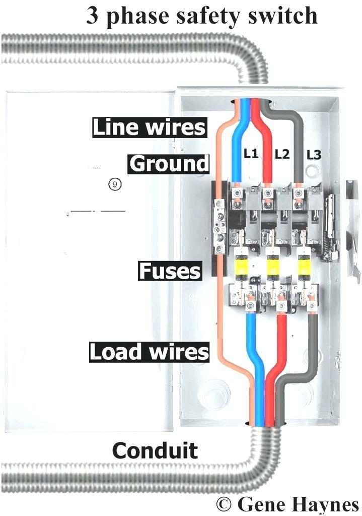 Awesome Load Center Wiring Ge Diagram Dazaziviselo Wiring Cloud Hisonepsysticxongrecoveryedborg