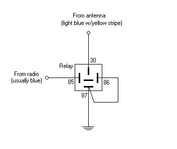 VL_2981] Guide Aftermarket Power Antenna Replacement New Antenna Wiring  Diagram Free DiagramOnica Swas Hylec Gritea Epsy Vira Mohammedshrine Librar Wiring 101