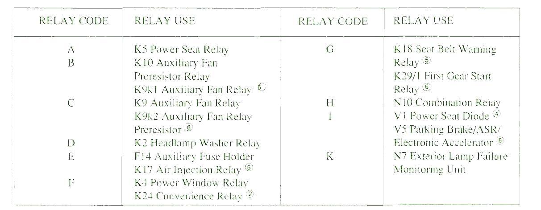 wm6869 wiring diagrams color codes download diagram