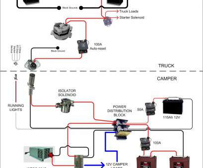 Enclosed Trailer Wiring Diagram from static-resources.imageservice.cloud