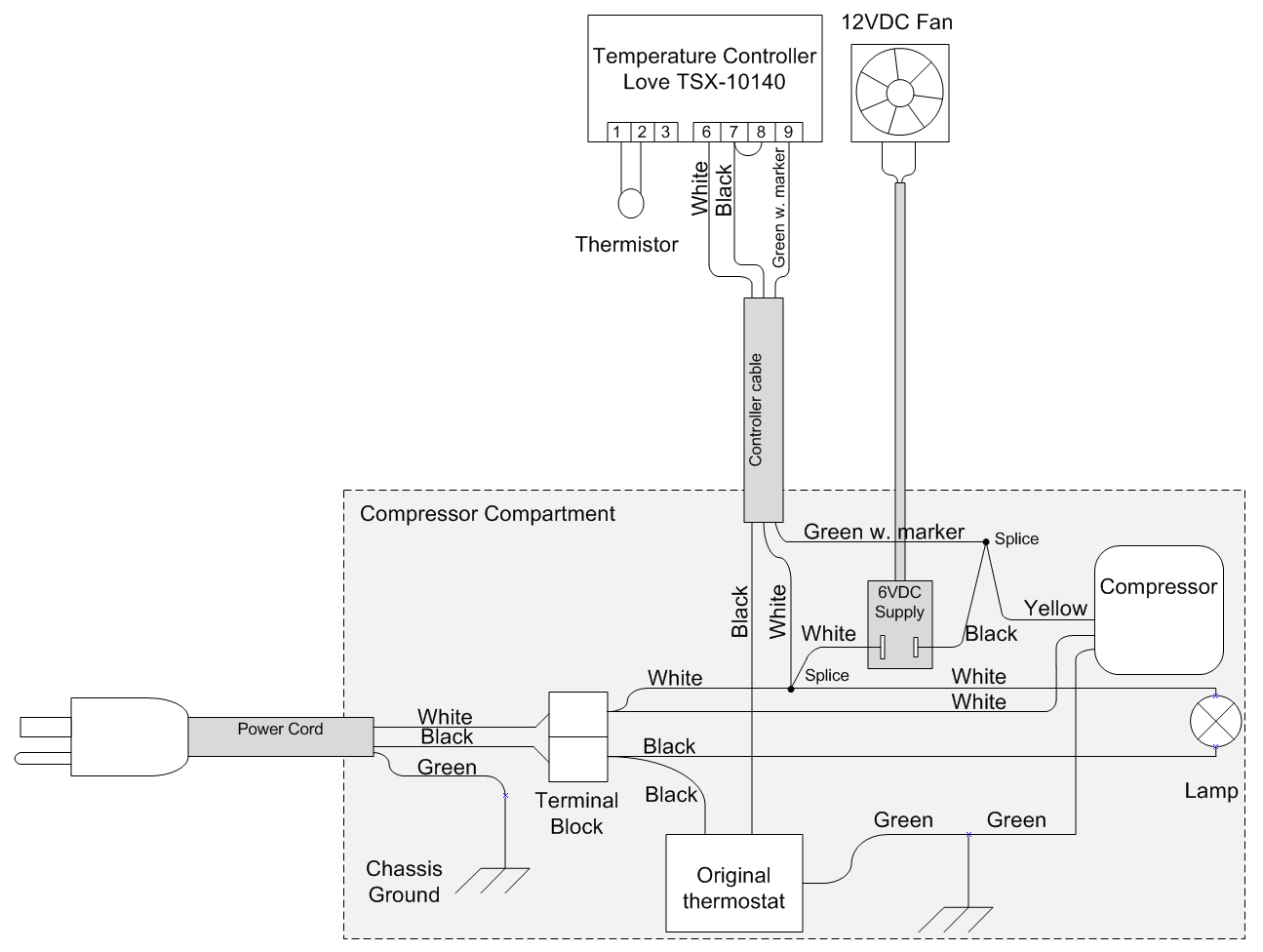 electrical wiring diagram refrigeration ce 7366  defrost timer wiring diagram on low voltage photocell  ce 7366  defrost timer wiring diagram