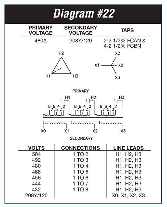 acme open delta wiring diagram - wiring diagrams schematics 480v transformer wiring diagram how to wire a transformer 3 phase wiring diagrams schematics