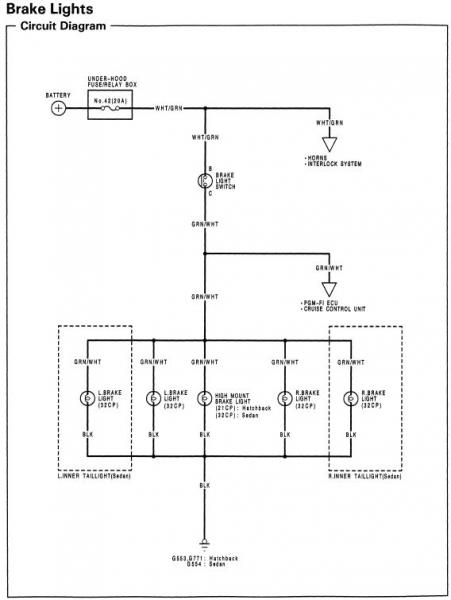 [SCHEMATICS_48ZD]  CH_0727] 1992 Honda Prelude Tail Light Fuse Diagram Download Diagram | 1992 Honda Prelude Tail Light Fuse Diagram |  | Apan Acion Hyedi Mohammedshrine Librar Wiring 101