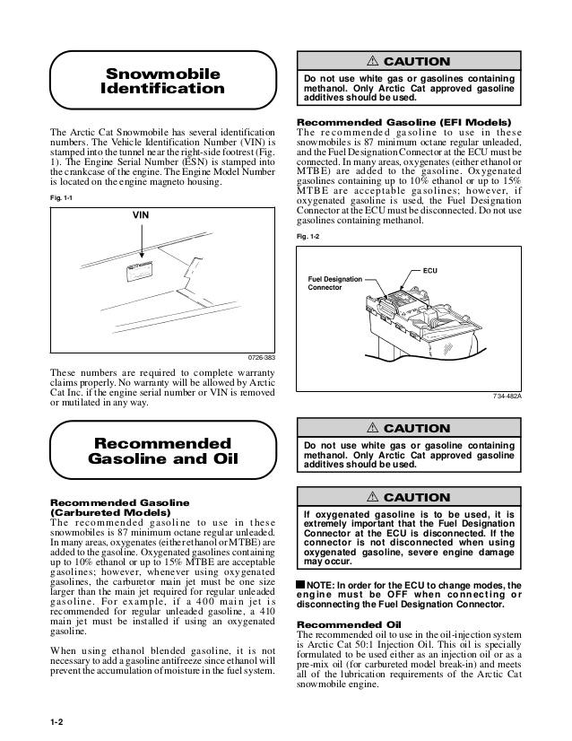 Arctic Cat Wiring Diagram 1998 Zl 440 Block Diagram Bible Study For Wiring Diagram Schematics