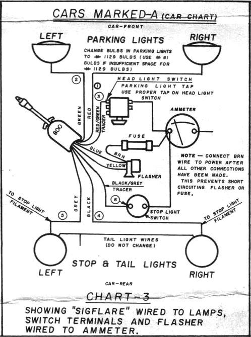 Incredible Brake Turn Signal Wiring Diagram Basic Electronics Wiring Diagram Wiring Cloud Eachirenstrafr09Org