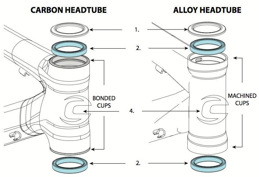 aheadset diagram yn 6116  bmx headset diagram free diagram  yn 6116  bmx headset diagram free diagram