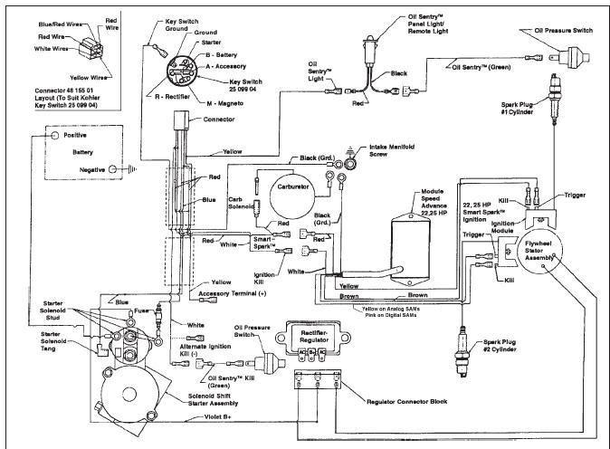 20 Hp Kohler Engine Wiring Diagram Free Download - 1970 Triumph Spitfire Wiring  Diagram List Data Schematicsantuariomadredelbuonconsiglio.it