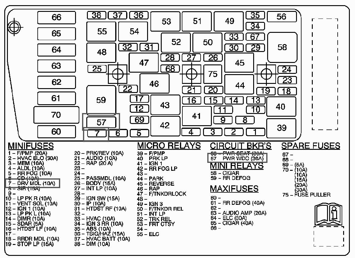 Superb 2003 Buick Rendezvous Fuse Diagram Wiring Diagram Wiring Cloud Licukaidewilluminateatxorg