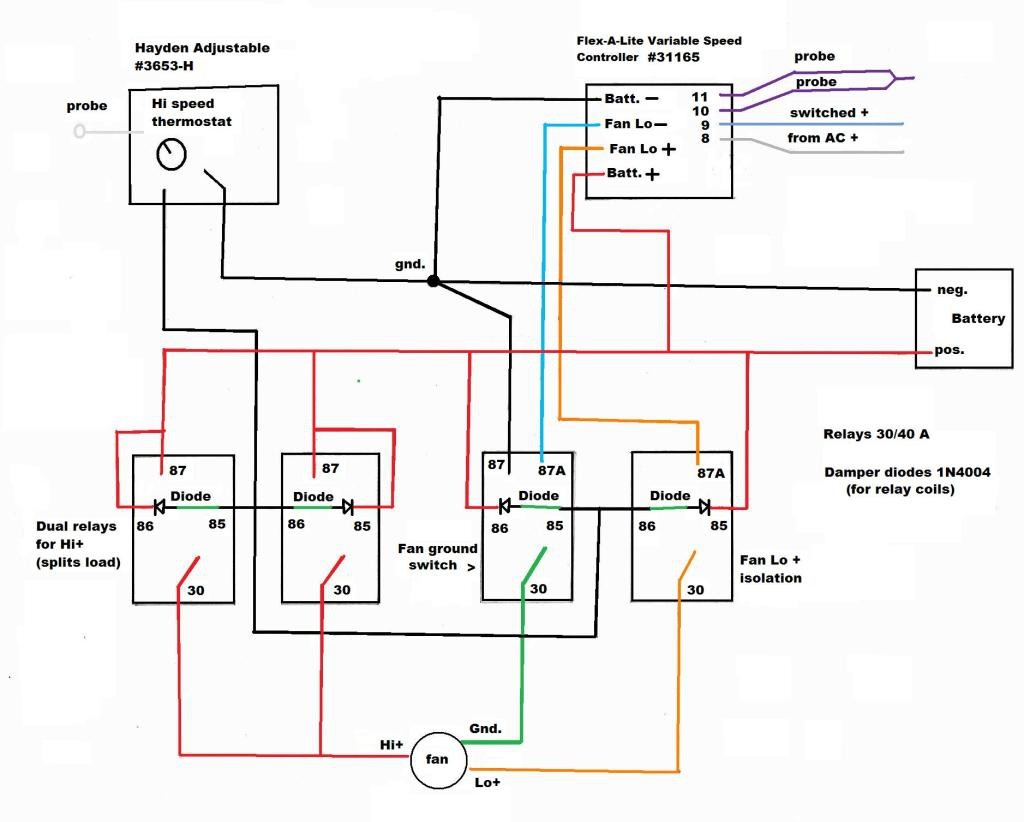Harbor Breeze 3 Speed Ceiling Fan Switch Wiring Diagram from static-resources.imageservice.cloud