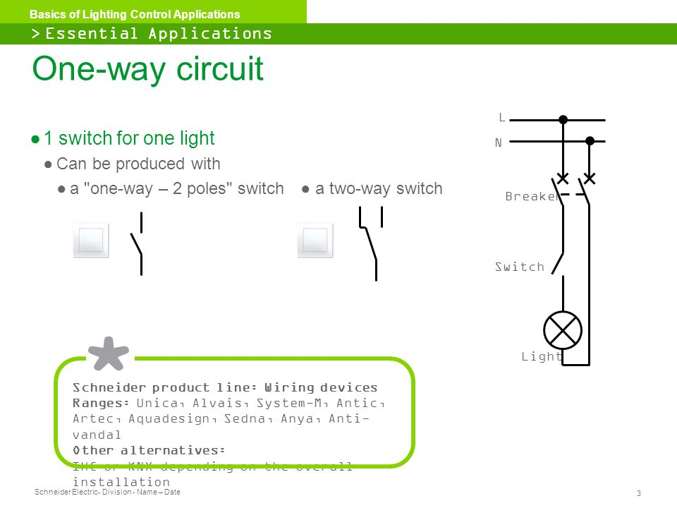 Wondrous Basics Of Lighting Control Applications Ppt Download Wiring Cloud Ittabisraaidewilluminateatxorg