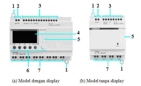 [SCHEMATICS_4FD]  LH_3703] Smart Bypass Relay Wiring Diagram Wiring Diagram   Zelio Smart Relay Wiring Diagram      Tool Vell Stic Benkeme Mohammedshrine Librar Wiring 101
