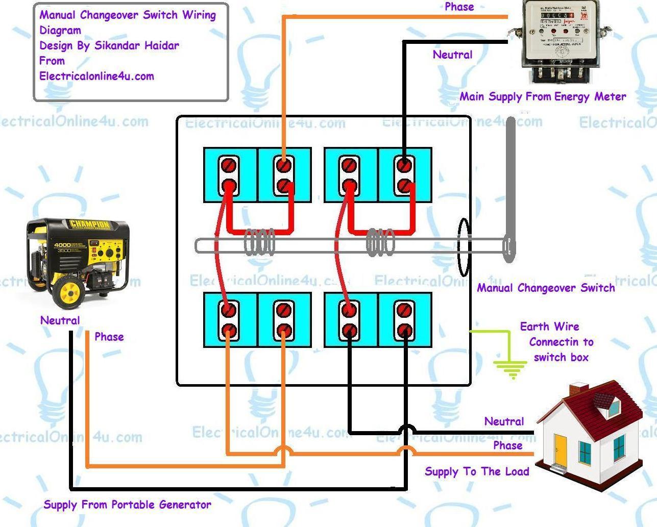 [DIAGRAM_5UK]  SS_9397] Champion 4000 Watt Wiring Diagram Get Free Image About Wiring  Wiring Diagram | Champion Generator Wiring Diagram |  | Gue45 Inkl Grebs Gue45 Weasi Semec Hete Reda Inrebe Trons Mohammedshrine  Librar Wiring 101