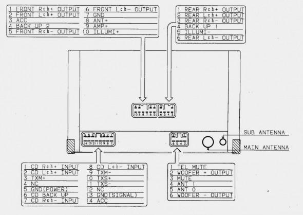 sony xplod wiring harness diagram sony cdx gt35uw wire diagram wiring diagram data  sony cdx gt35uw wire diagram wiring