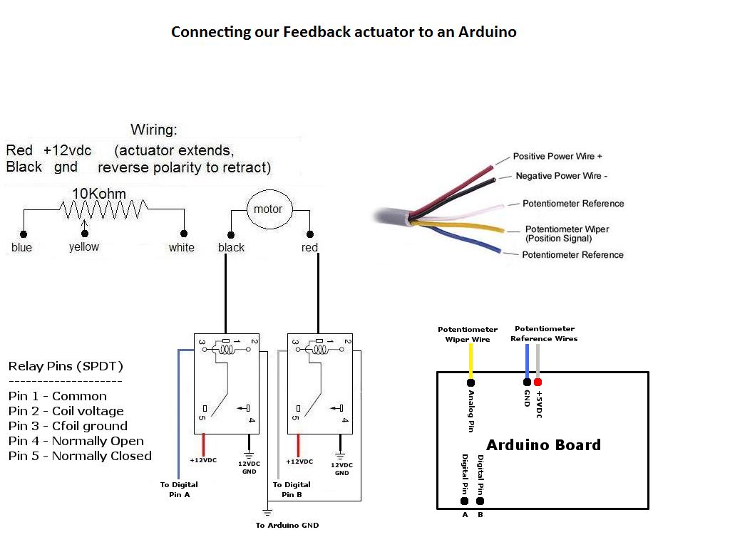 RH_0405] Way Switch Wiring Diagram On Electric Linear Actuator Wiring  Diagram Schematic WiringObenz Inama Mohammedshrine Librar Wiring 101