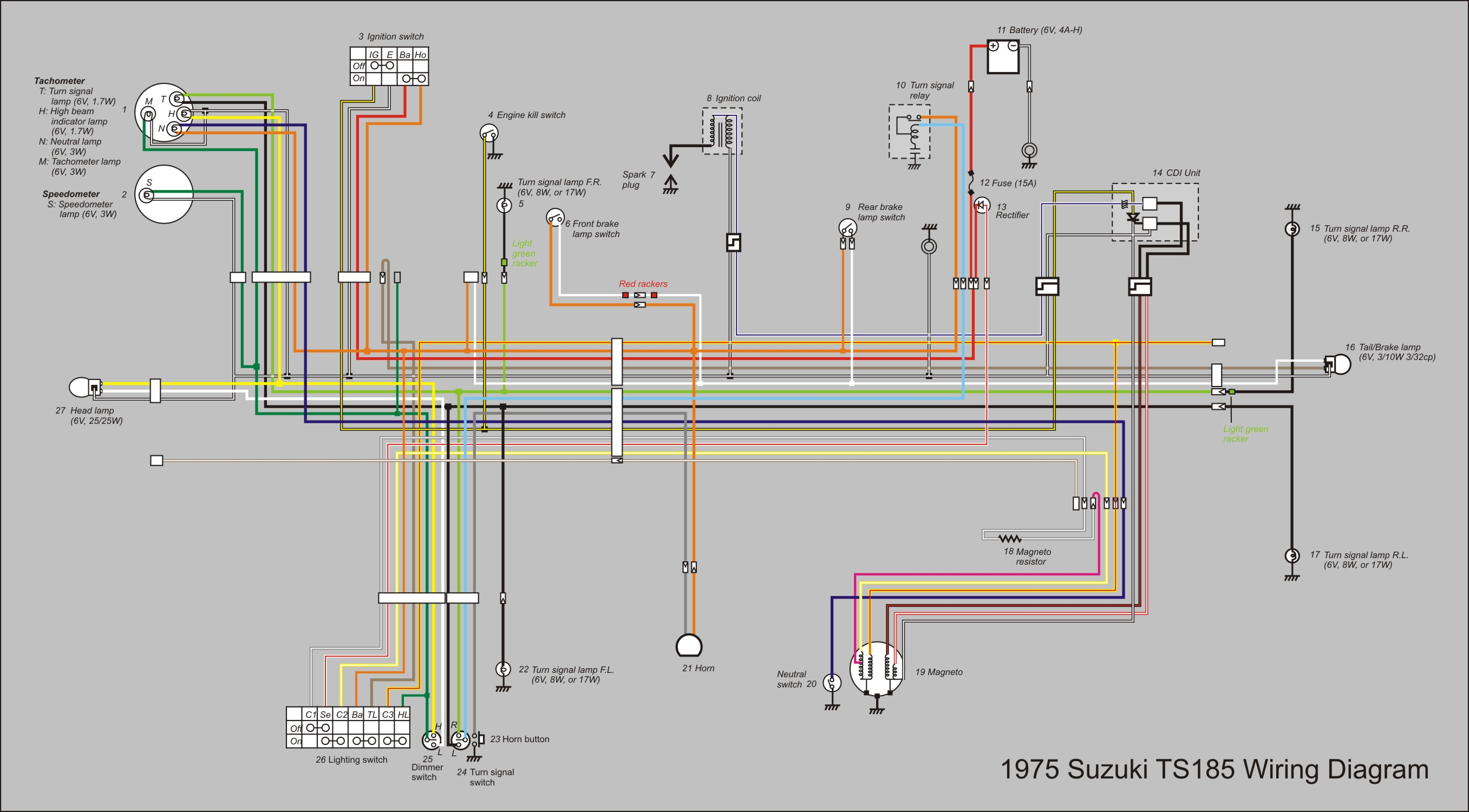 Fine Suzuki Wire Diagram Wiring Diagram Data Wiring Cloud Intelaidewilluminateatxorg