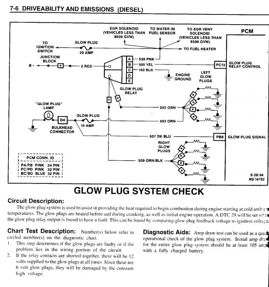 2001 Duramax Glow Plug Wiring Diagram Process Flow Diagram Pictures Tda2050 Yadarimu1 Jeanjaures37 Fr