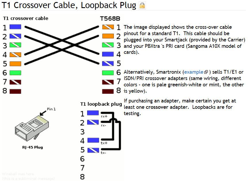 t1 wiring pinout rj45 t1 wiring diagram wiring diagram data  rj45 t1 wiring diagram wiring diagram