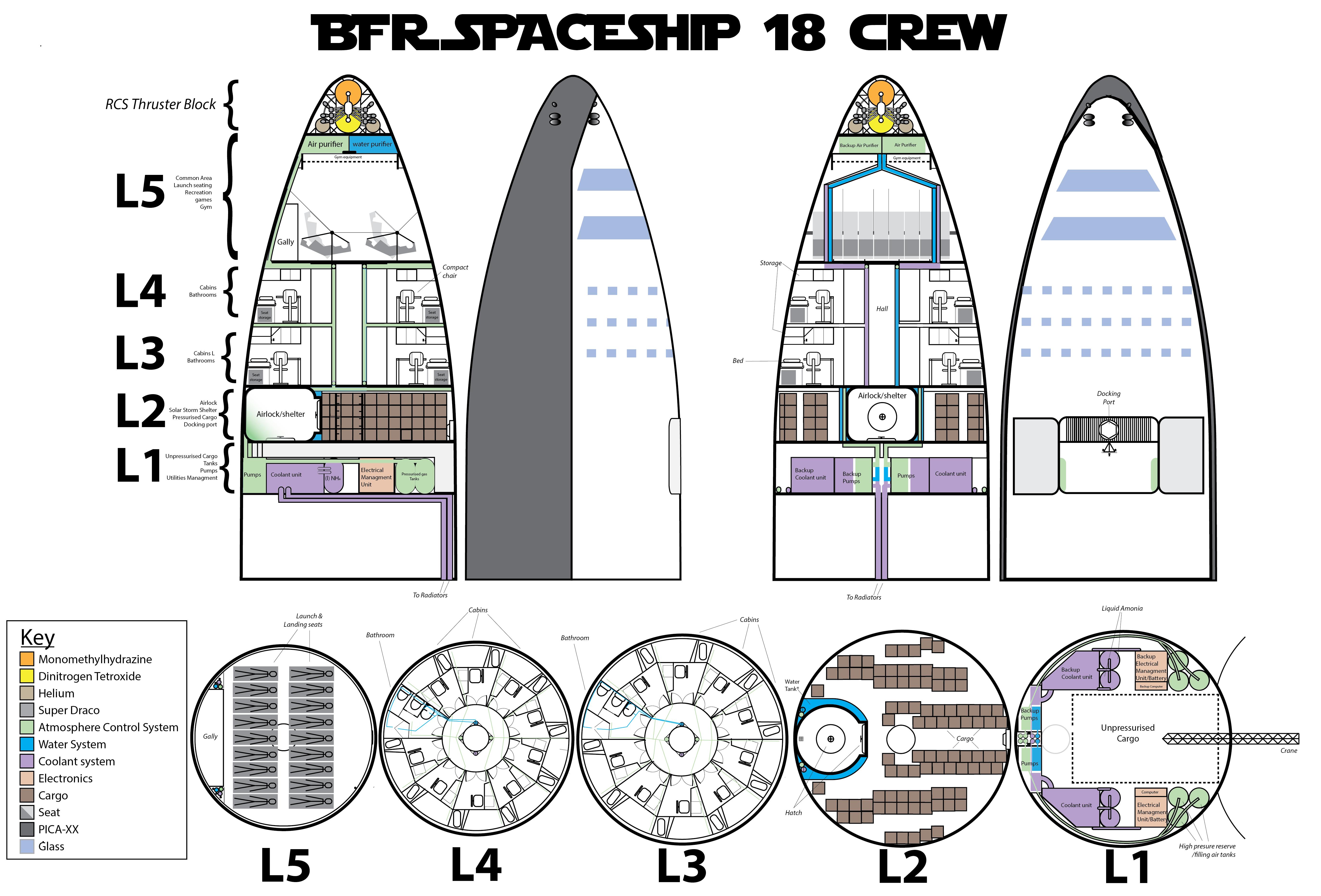Passenger Rocket Diagram - Diagram Design Sources circuit-chain -  circuit-chain.nius-icbosa.itdiagram database