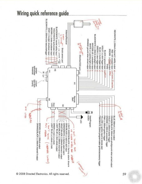 Avital Wiring Diagrams - Fusebox and Wiring Diagram circuit-end -  circuit-end.sirtarghe.itdiagram database