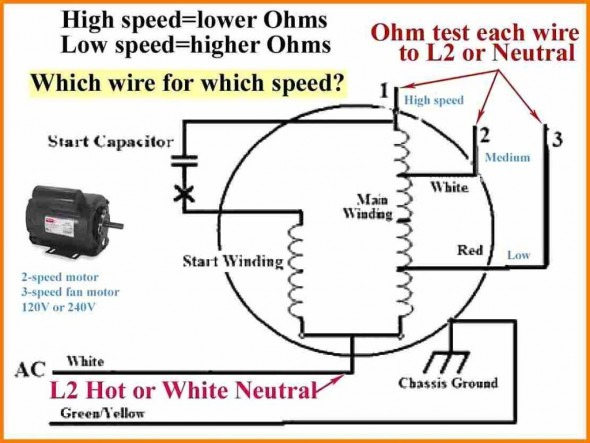 Fan Motor Wiring Diagram from static-resources.imageservice.cloud